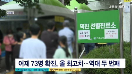 하루 73명 올해 '최고'...순창 시설 집단격리