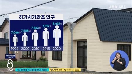 인구 8천여 명... 인구증가율 20%의 비밀은?